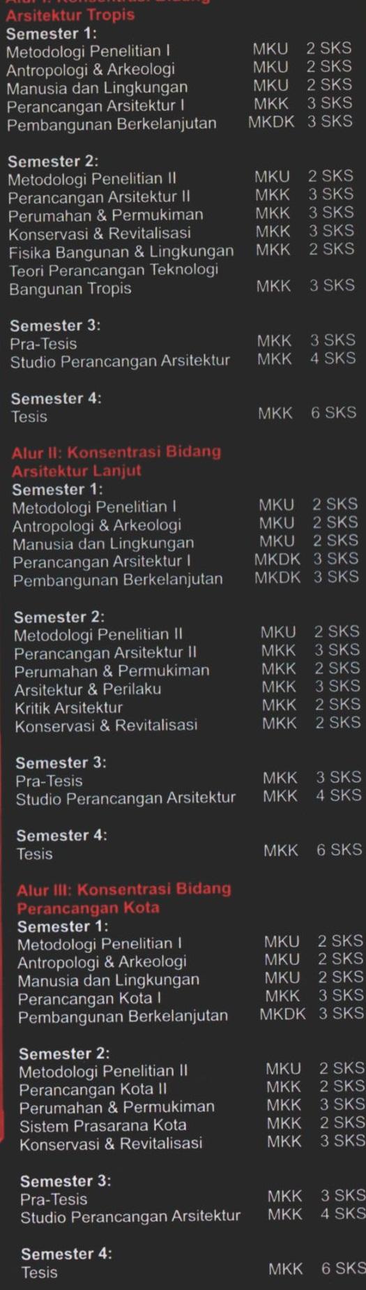 daftar mata kuliah MARS